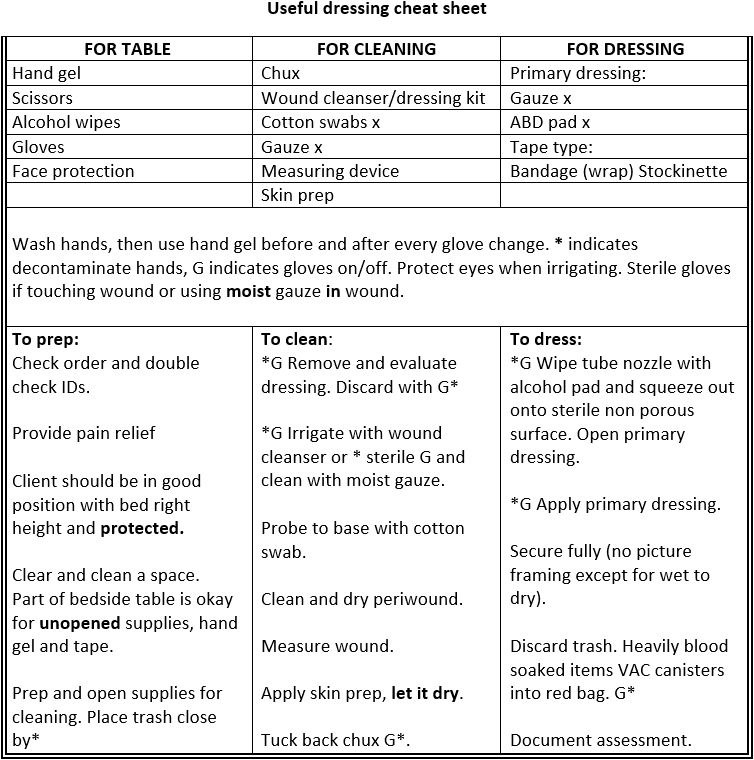Dressing Cheat Sheet