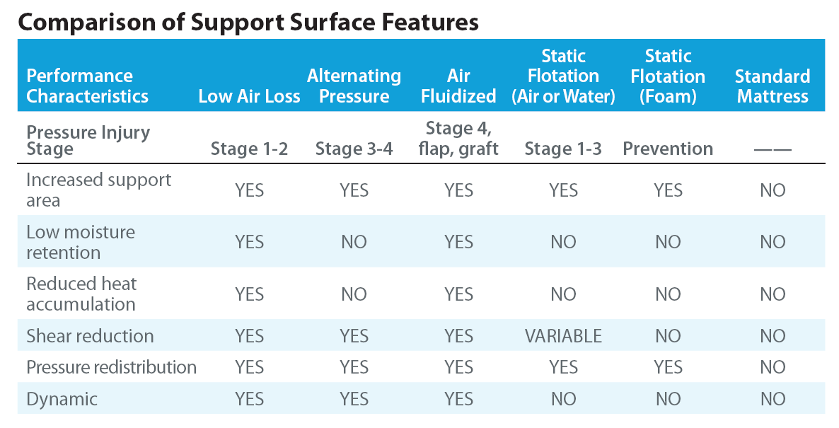 comparison_of_support_surfaces.png